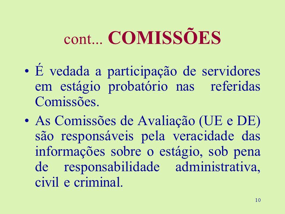 cont... COMISSÕES É vedada a participação de servidores em estágio probatório nas referidas Comissões.
