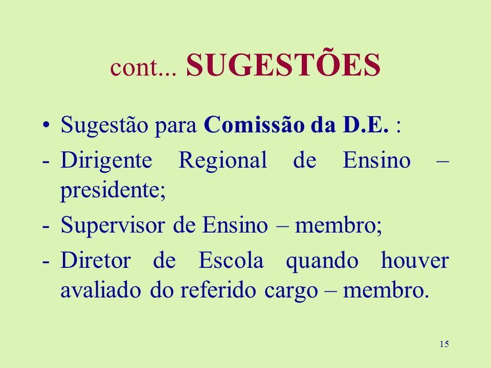 cont... SUGESTÕES Sugestão para Comissão da D.E. :
