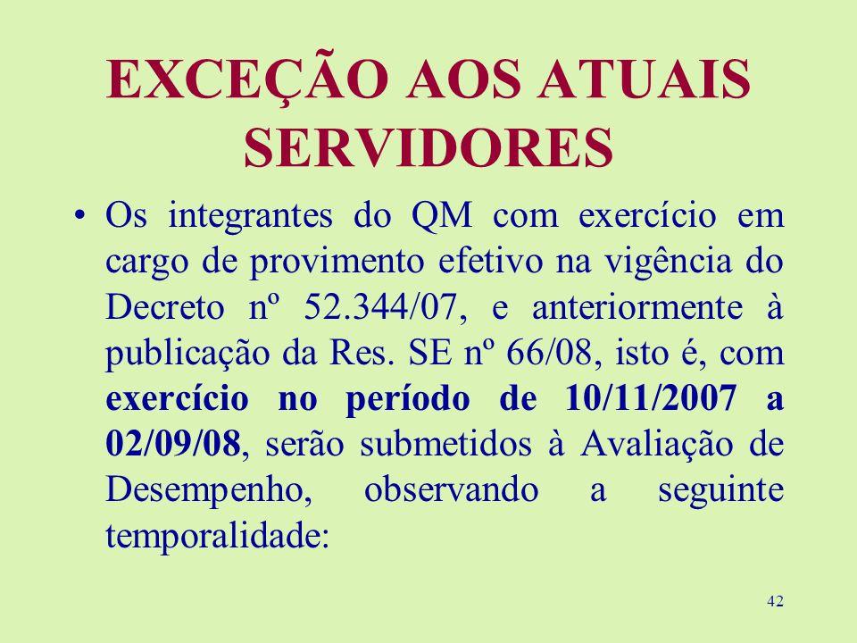EXCEÇÃO AOS ATUAIS SERVIDORES
