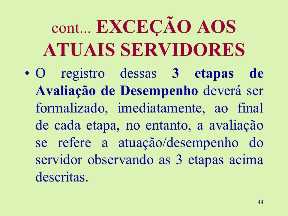 cont... EXCEÇÃO AOS ATUAIS SERVIDORES