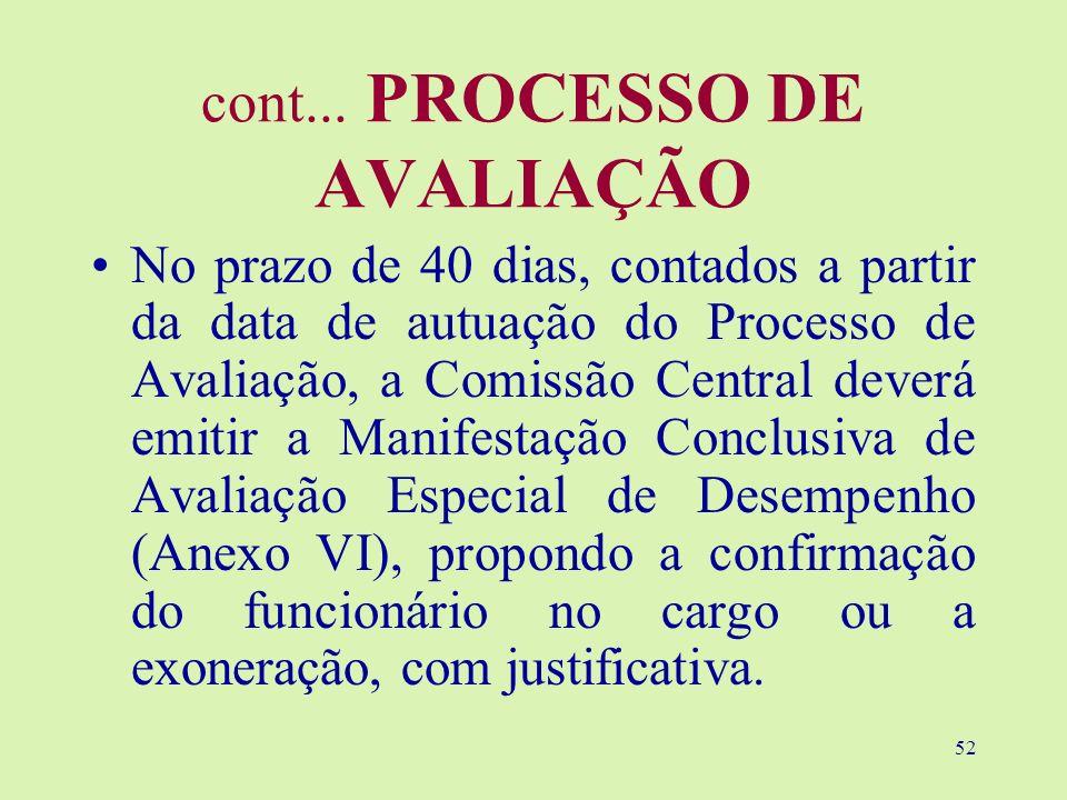 cont... PROCESSO DE AVALIAÇÃO