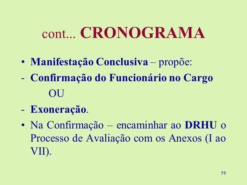 cont... CRONOGRAMA Manifestação Conclusiva – propõe: