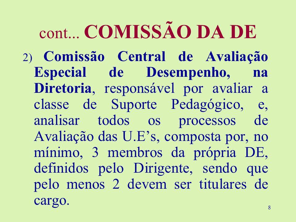 cont... COMISSÃO DA DE