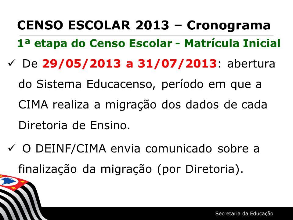 1ª etapa do Censo Escolar - Matrícula Inicial