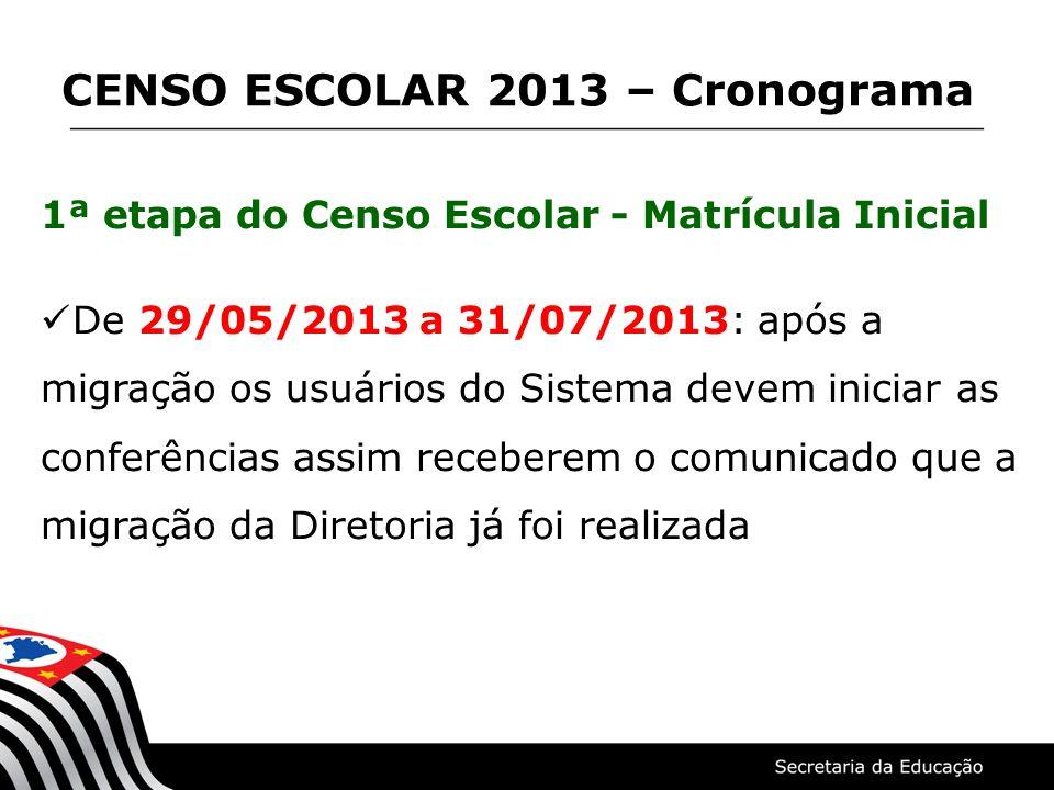 CENSO ESCOLAR 2013 – Cronograma