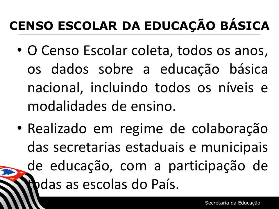 CENSO ESCOLAR DA EDUCAÇÃO BÁSICA