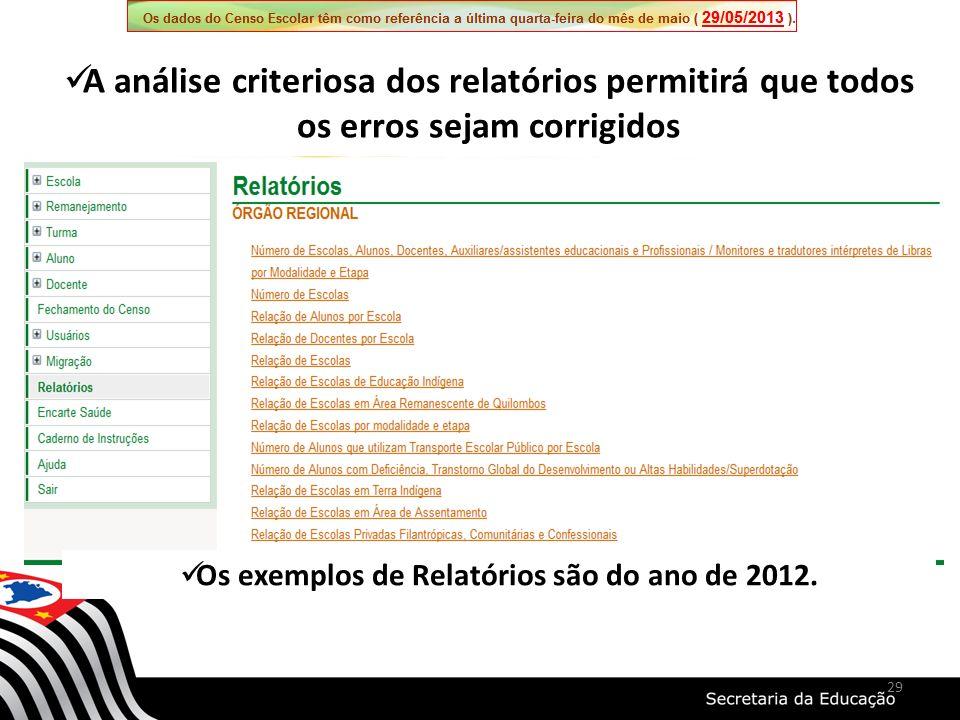 Os exemplos de Relatórios são do ano de 2012.