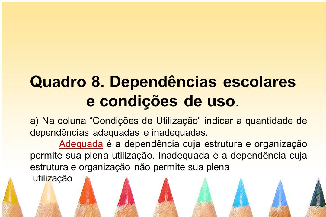 Quadro 8. Dependências escolares e condições de uso.