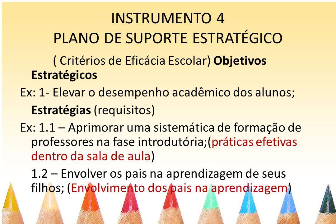 INSTRUMENTO 4 PLANO DE SUPORTE ESTRATÉGICO