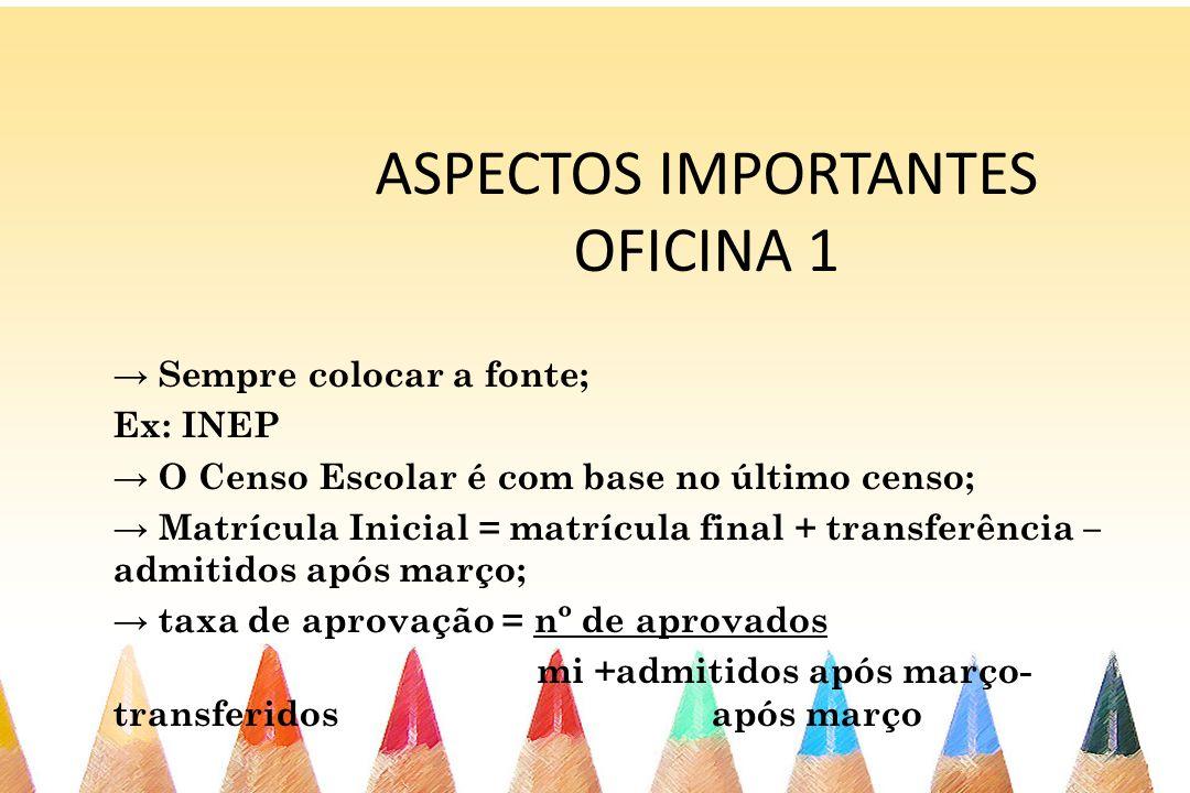 ASPECTOS IMPORTANTES OFICINA 1