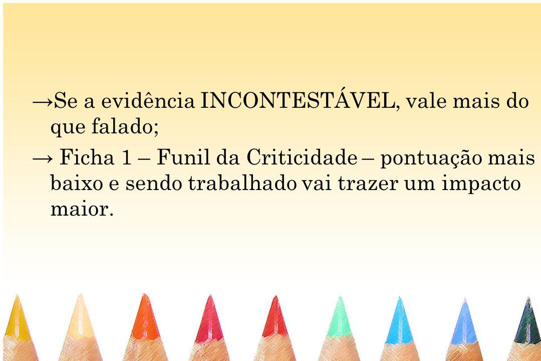 →Se a evidência INCONTESTÁVEL, vale mais do que falado; → Ficha 1 – Funil da Criticidade – pontuação mais baixo e sendo trabalhado vai trazer um impacto maior.