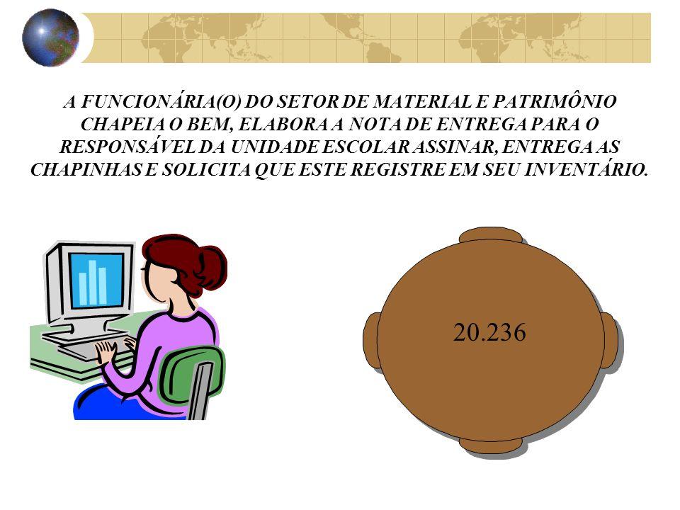 A FUNCIONÁRIA(O) DO SETOR DE MATERIAL E PATRIMÔNIO CHAPEIA O BEM, ELABORA A NOTA DE ENTREGA PARA O RESPONSÁVEL DA UNIDADE ESCOLAR ASSINAR, ENTREGA AS CHAPINHAS E SOLICITA QUE ESTE REGISTRE EM SEU INVENTÁRIO.