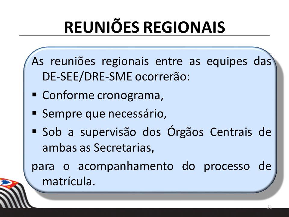 REUNIÕES REGIONAIS As reuniões regionais entre as equipes das DE-SEE/DRE-SME ocorrerão: Conforme cronograma,