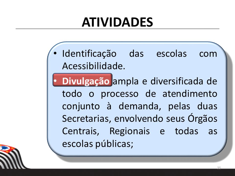 ATIVIDADES Identificação das escolas com Acessibilidade.