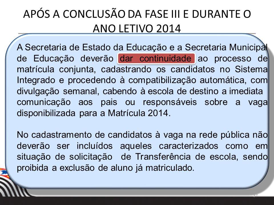 APÓS A CONCLUSÃO DA FASE III E DURANTE O ANO LETIVO 2014