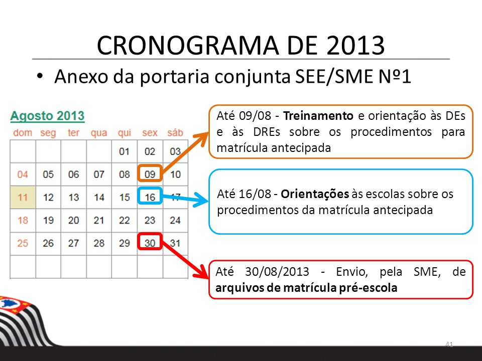 CRONOGRAMA DE 2013 Anexo da portaria conjunta SEE/SME Nº1