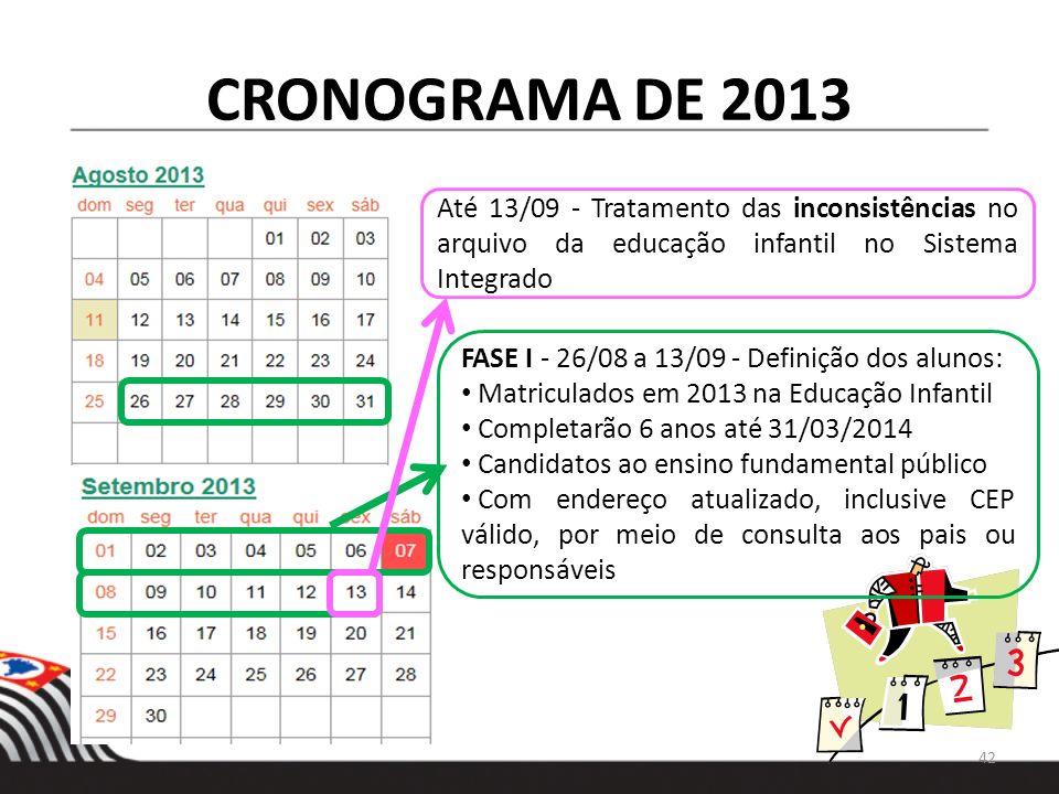 CRONOGRAMA DE 2013 Até 13/09 - Tratamento das inconsistências no arquivo da educação infantil no Sistema Integrado.