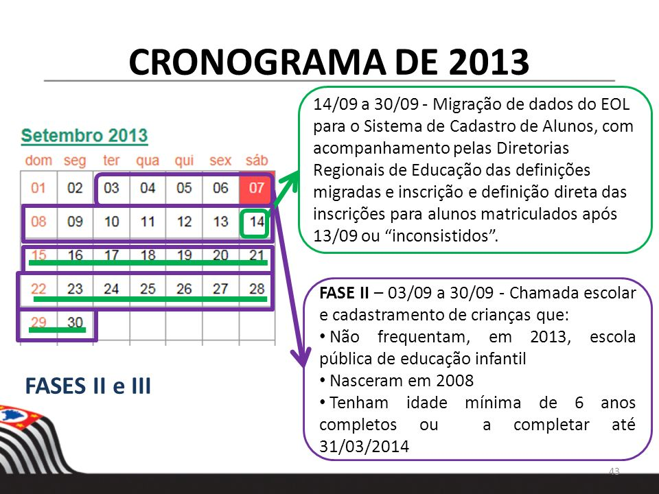 CRONOGRAMA DE 2013 FASES II e III