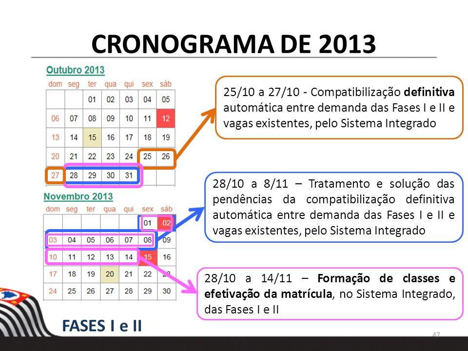CRONOGRAMA DE 2013 FASES I e II
