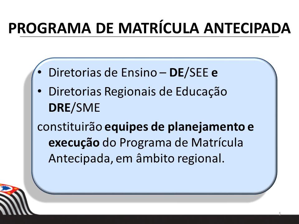 PROGRAMA DE MATRÍCULA ANTECIPADA