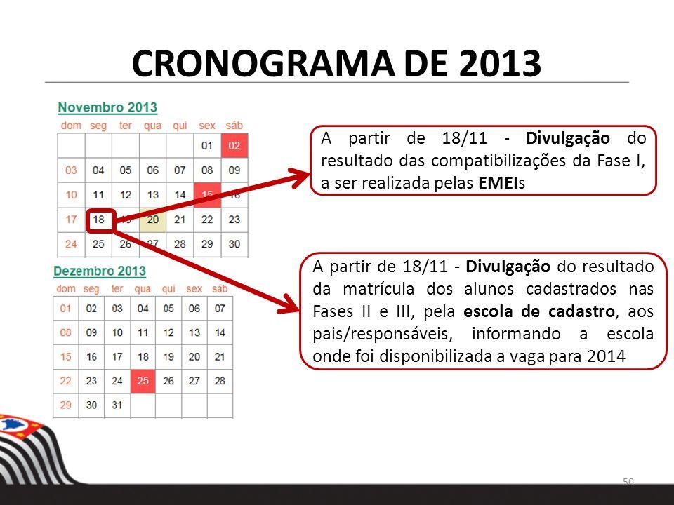 CRONOGRAMA DE 2013 A partir de 18/11 - Divulgação do resultado das compatibilizações da Fase I, a ser realizada pelas EMEIs.