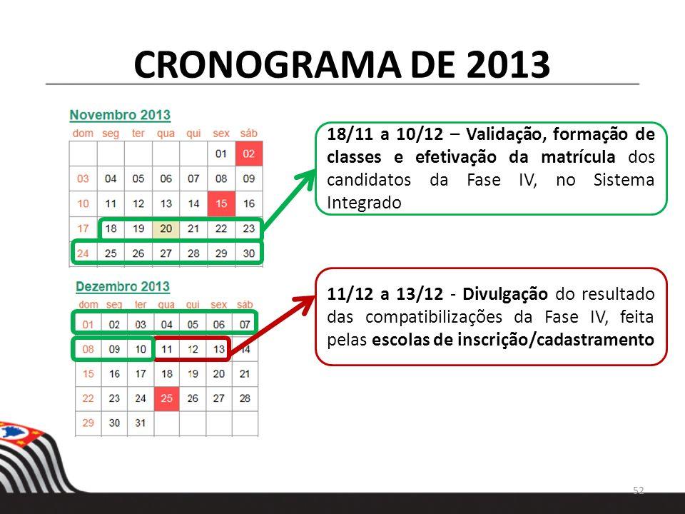 CRONOGRAMA DE 2013 18/11 a 10/12 – Validação, formação de classes e efetivação da matrícula dos candidatos da Fase IV, no Sistema Integrado.