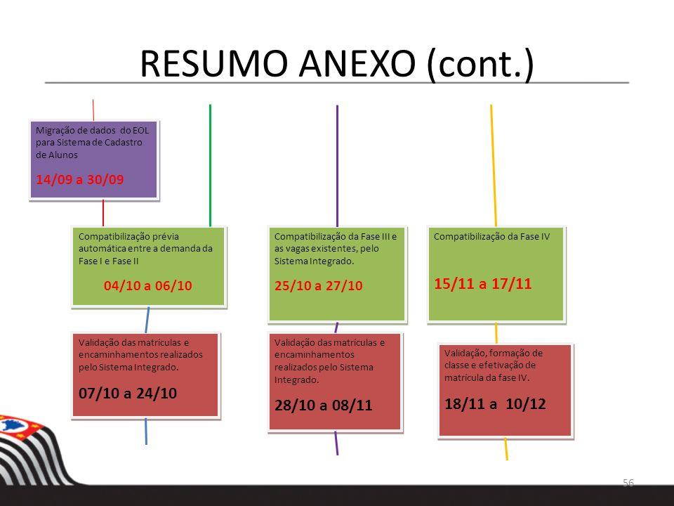RESUMO ANEXO (cont.) 15/11 a 17/11 07/10 a 24/10 28/10 a 08/11