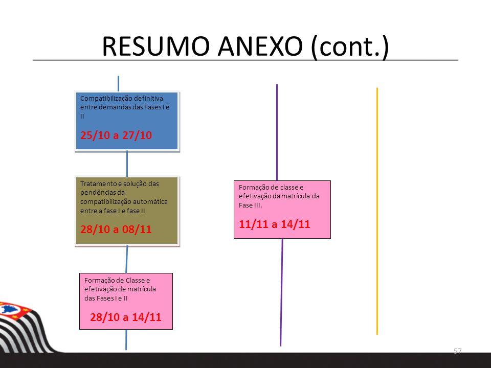 RESUMO ANEXO (cont.) 25/10 a 27/10 28/10 a 08/11 11/11 a 14/11
