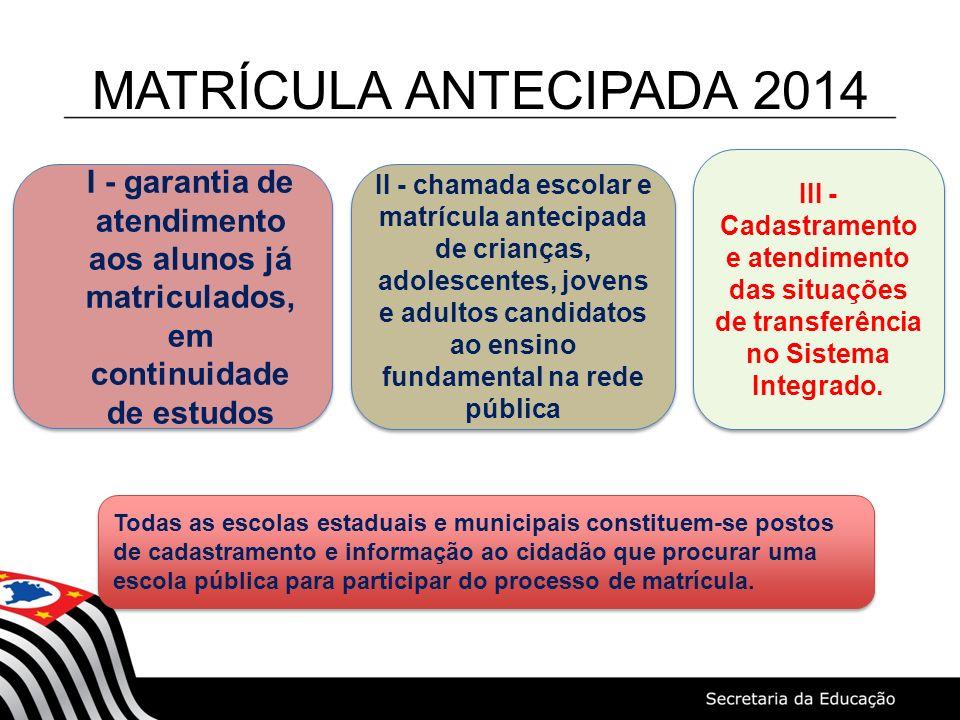 MATRÍCULA ANTECIPADA 2014 III -Cadastramento e atendimento das situações de transferência no Sistema Integrado.