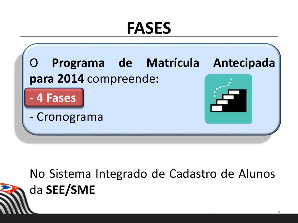 FASES O Programa de Matrícula Antecipada para 2014 compreende: - 4 Fases - Cronograma No Sistema Integrado de Cadastro de Alunos da SEE/SME