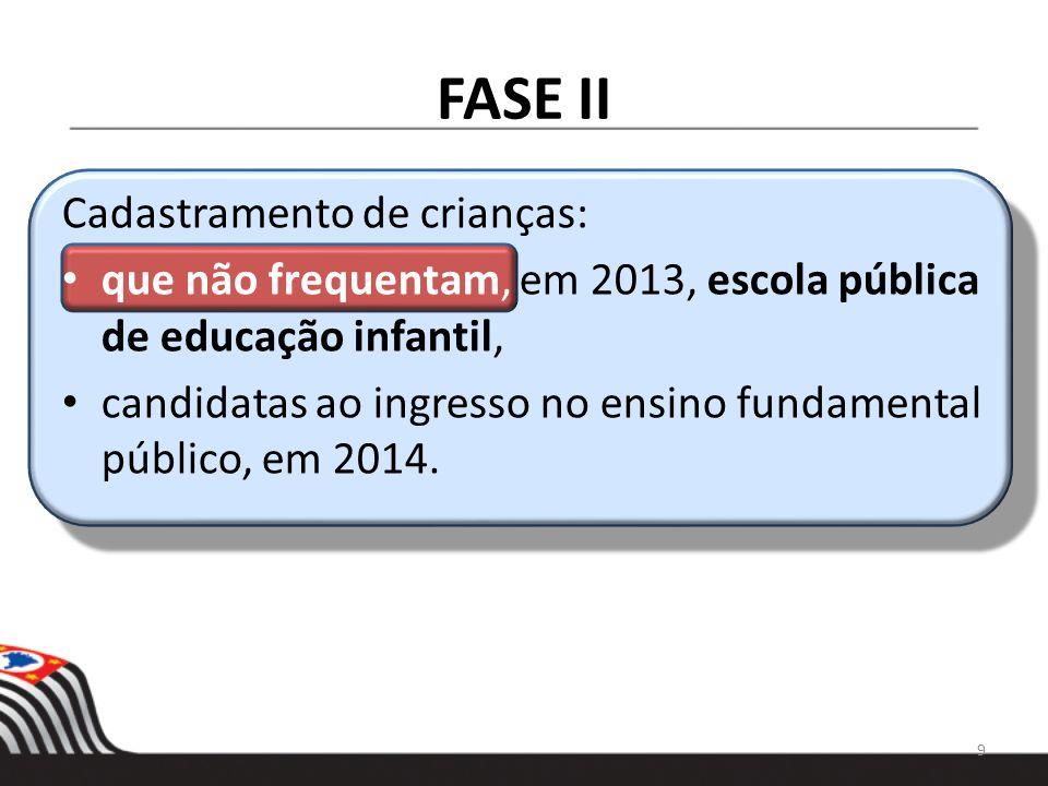 FASE II Cadastramento de crianças: