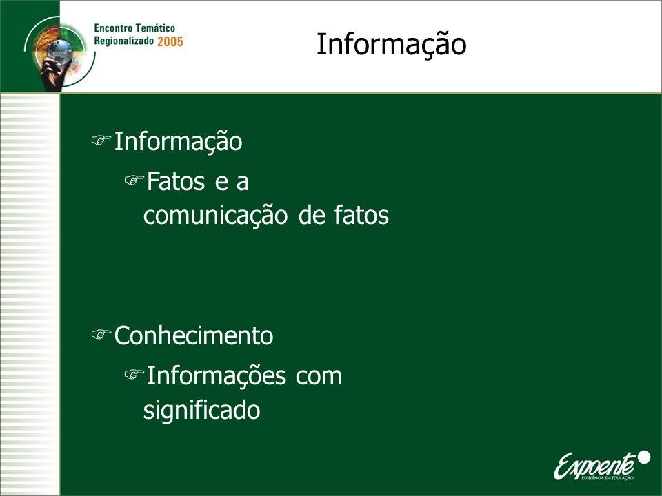 Informação Informação Fatos e a comunicação de fatos Conhecimento