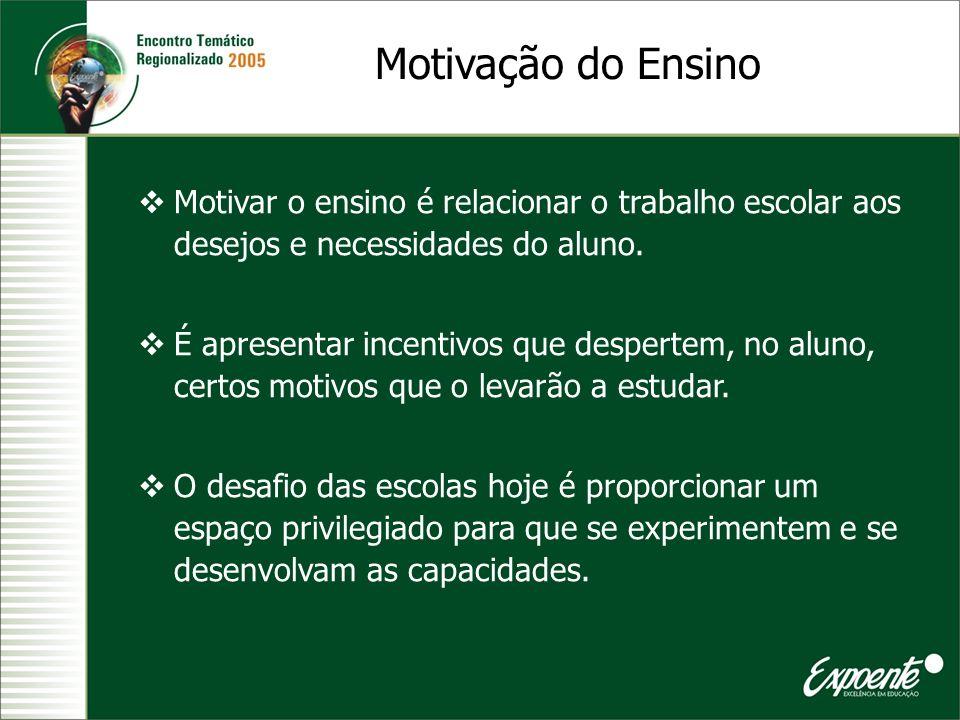 Motivação do Ensino Motivar o ensino é relacionar o trabalho escolar aos desejos e necessidades do aluno.