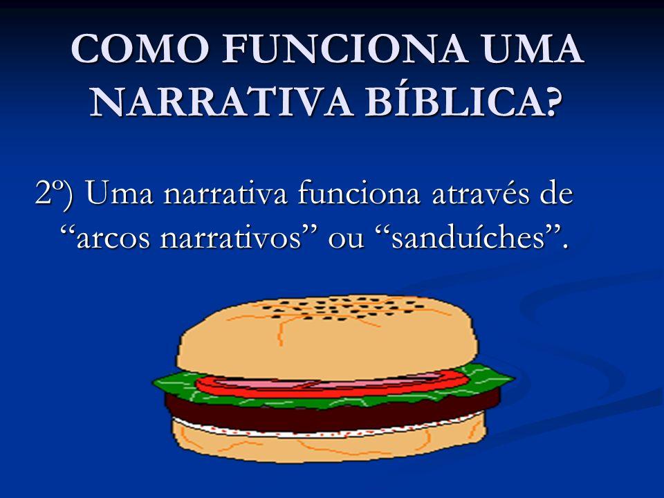 COMO FUNCIONA UMA NARRATIVA BÍBLICA