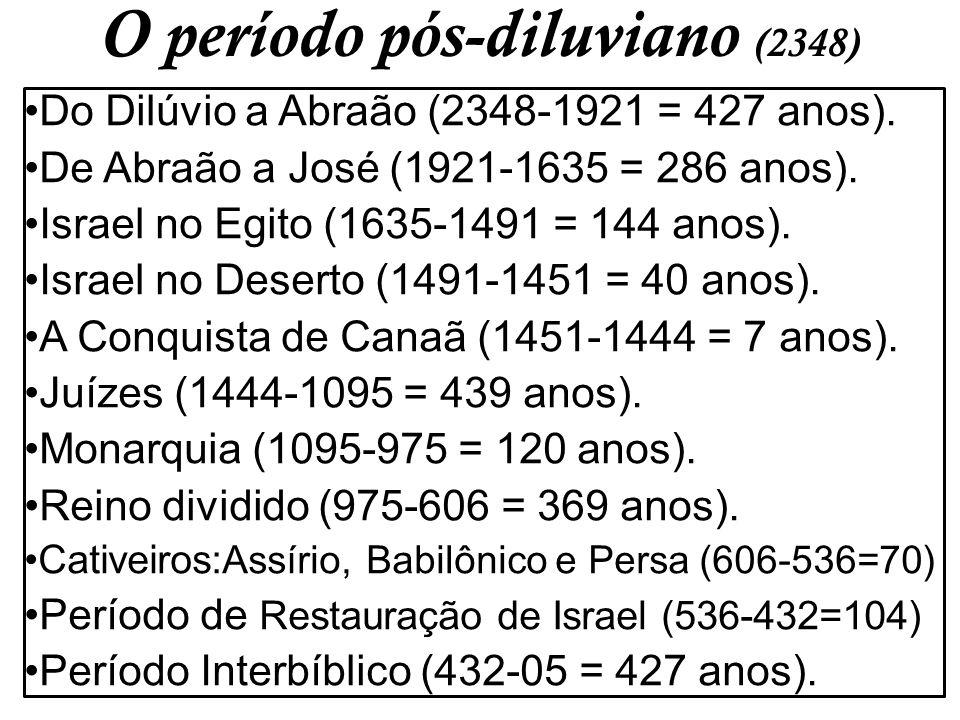O período pós-diluviano (2348)