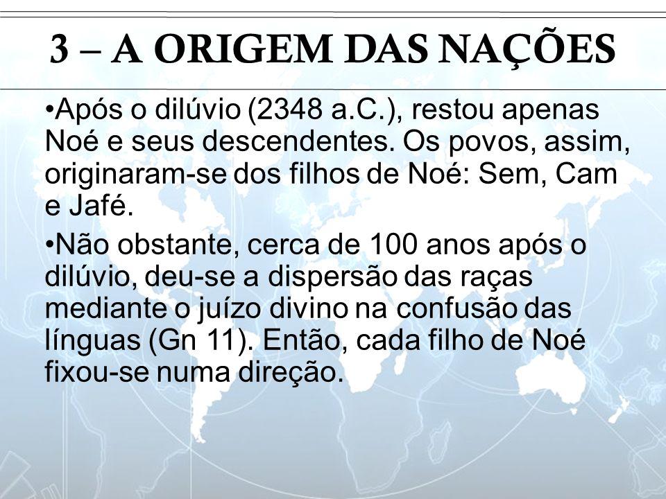 Introdução 3 – A ORIGEM DAS NAÇÕES.