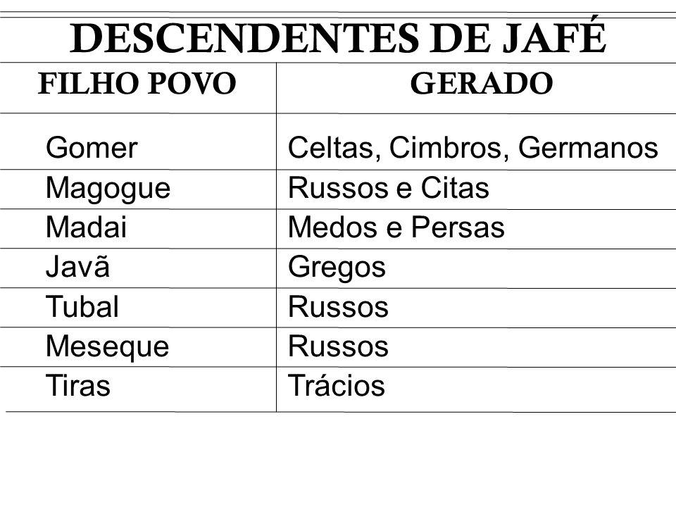 DESCENDENTES DE JAFÉ FILHO POVO GERADO Gomer Magogue Madai Javã Tubal