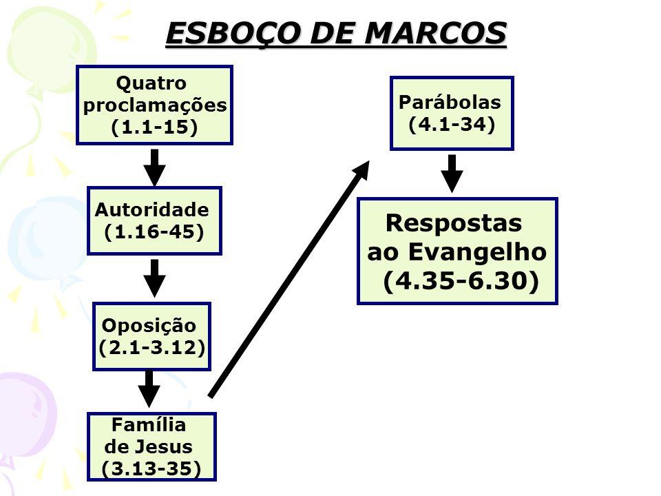 ESBOÇO DE MARCOS Respostas ao Evangelho (4.35-6.30) Quatro