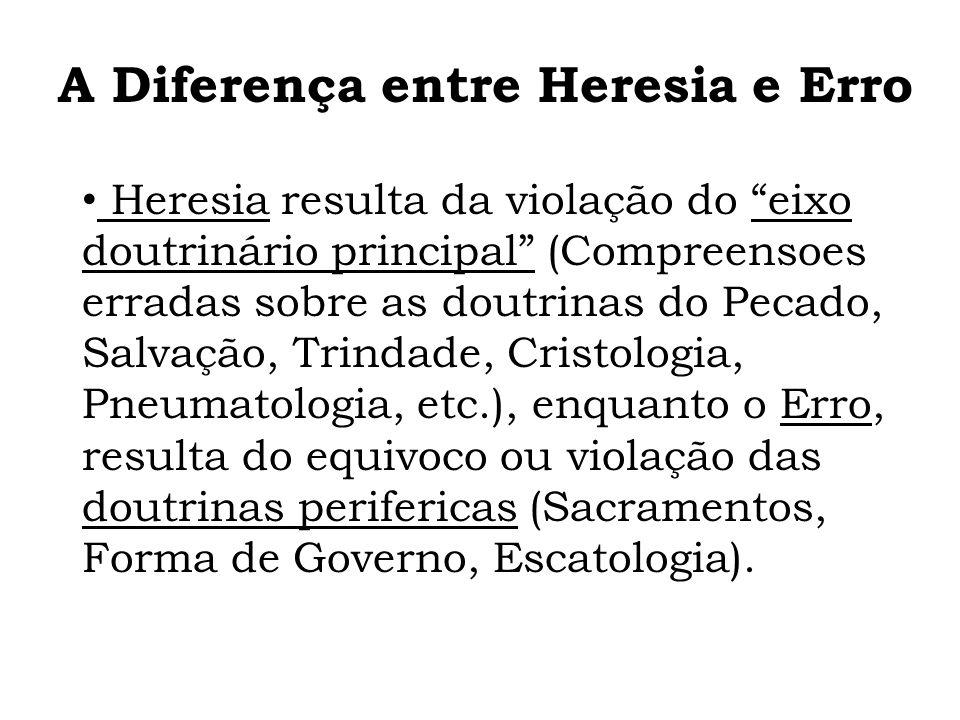 A Diferença entre Heresia e Erro