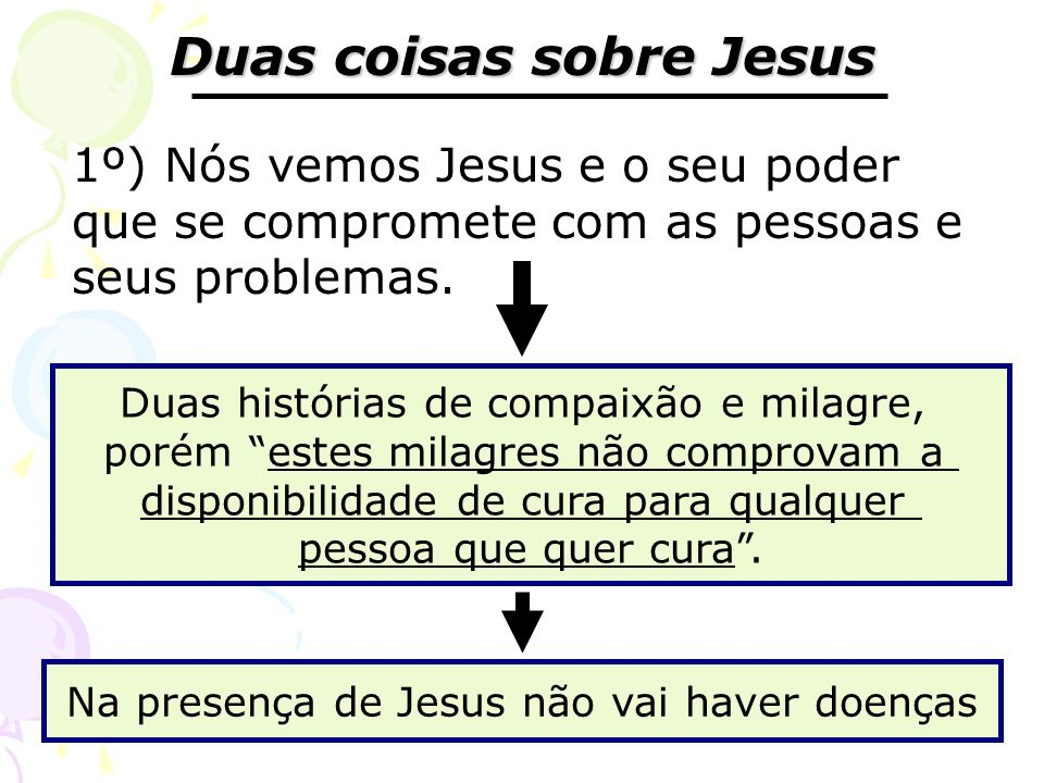 Duas coisas sobre Jesus