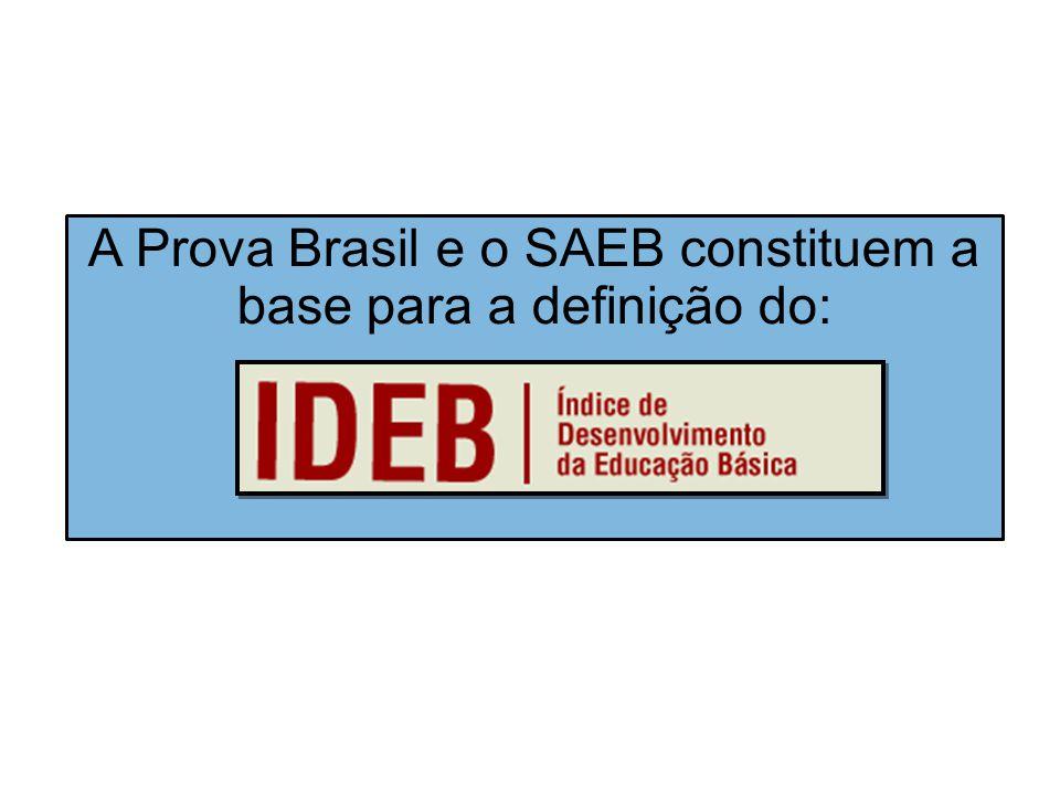 A Prova Brasil e o SAEB constituem a base para a definição do: