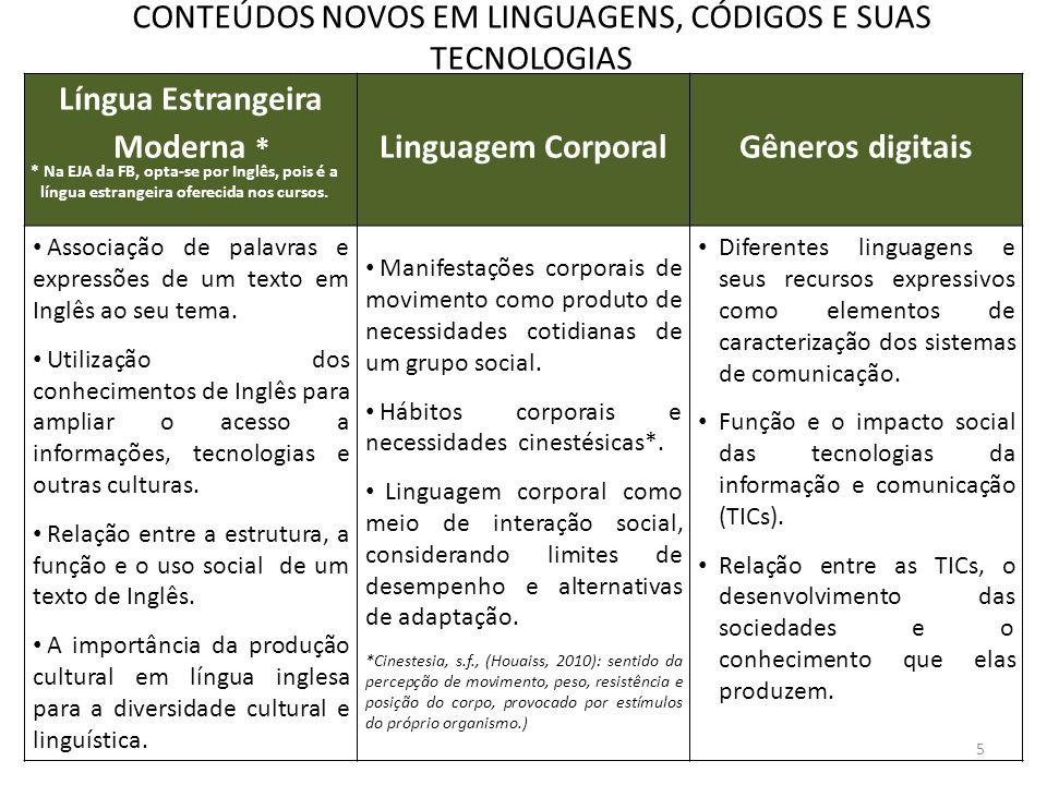 CONTEÚDOS NOVOS EM LINGUAGENS, CÓDIGOS E SUAS TECNOLOGIAS