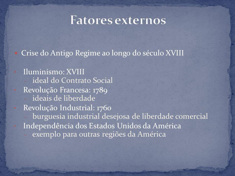 Fatores externos Crise do Antigo Regime ao longo do século XVIII