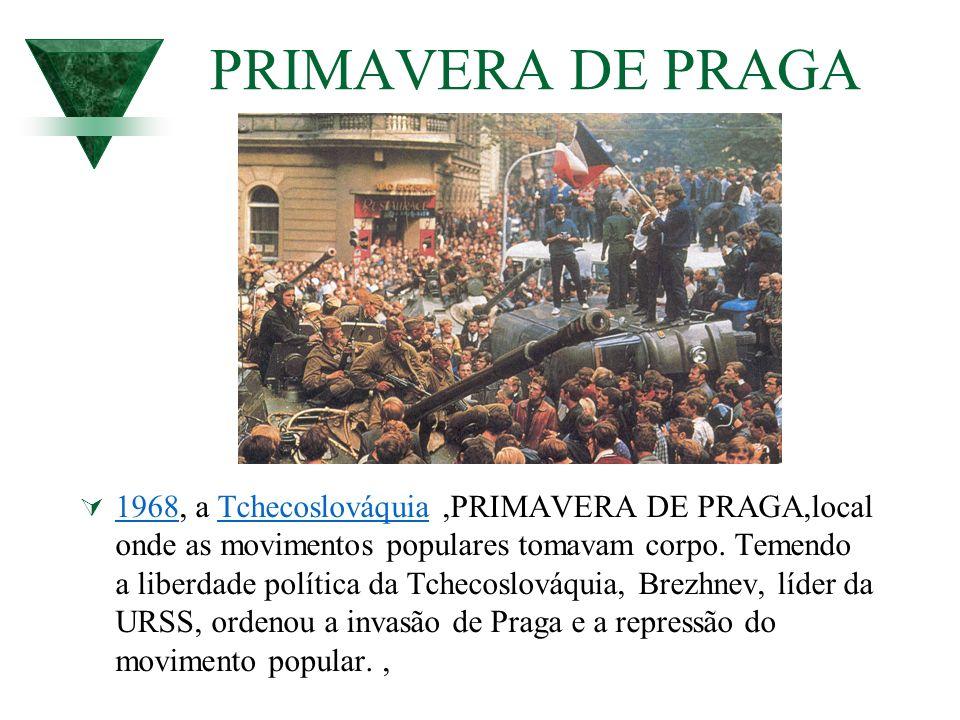 PRIMAVERA DE PRAGA