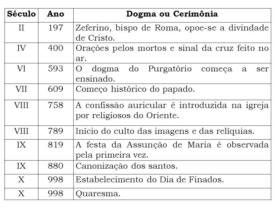 Século Ano. Dogma ou Cerimônia. II. 197. Zeferino, bispo de Roma, opoe-se a divindade de Cristo.