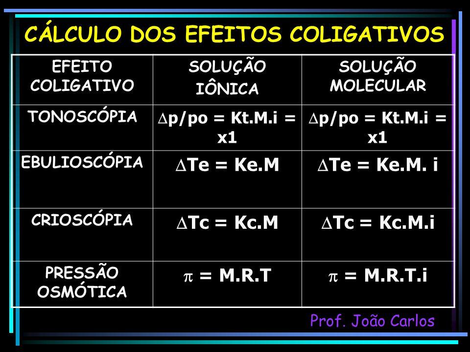 CÁLCULO DOS EFEITOS COLIGATIVOS