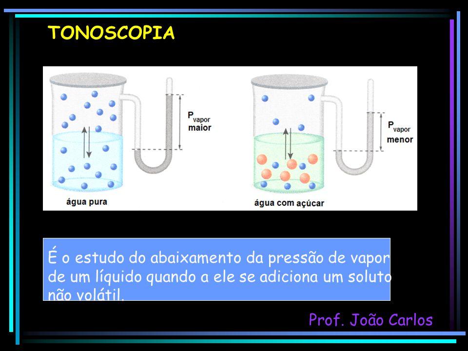 TONOSCOPIA É o estudo do abaixamento da pressão de vapor de um líquido quando a ele se adiciona um soluto não volátil.