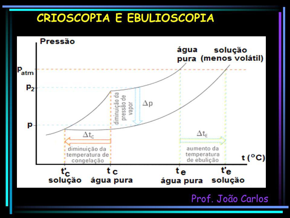 CRIOSCOPIA E EBULIOSCOPIA