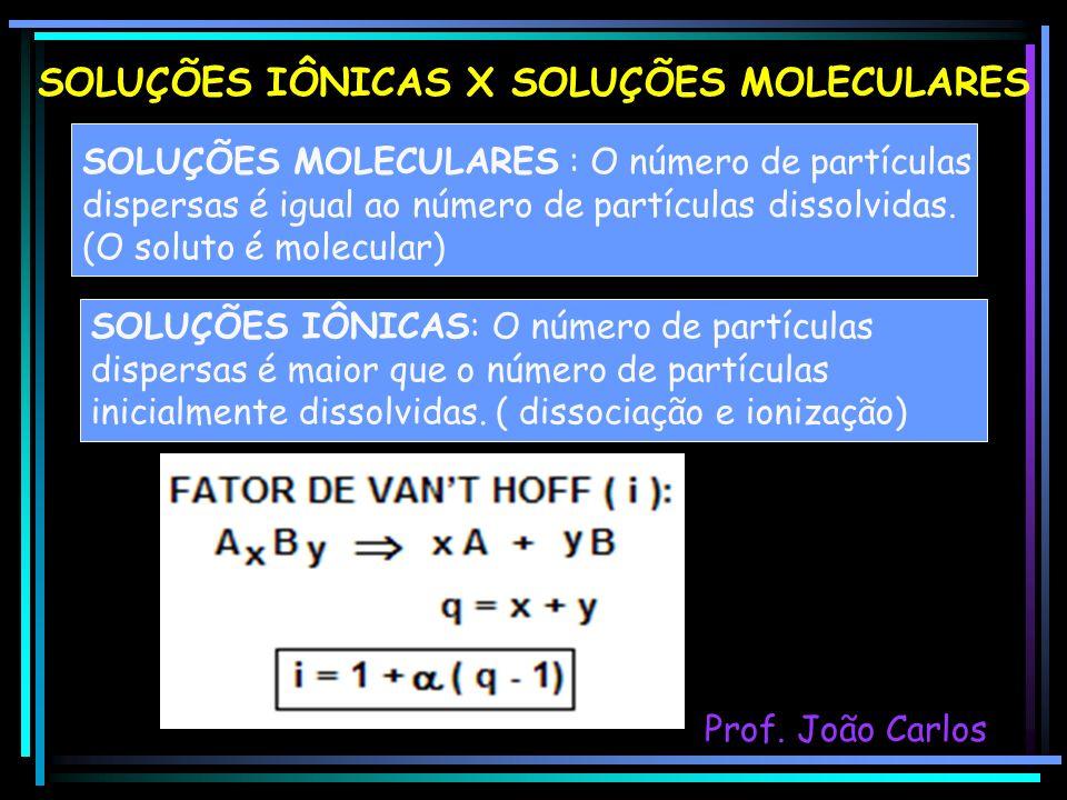 SOLUÇÕES IÔNICAS X SOLUÇÕES MOLECULARES
