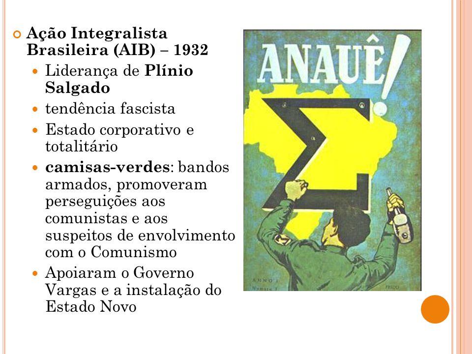 Ação Integralista Brasileira (AIB) – 1932